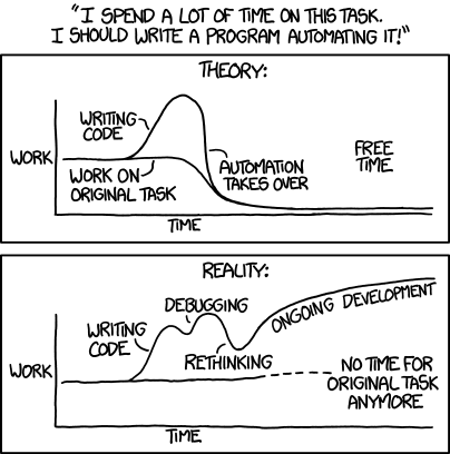 Xkcd #1319, 'Automation'