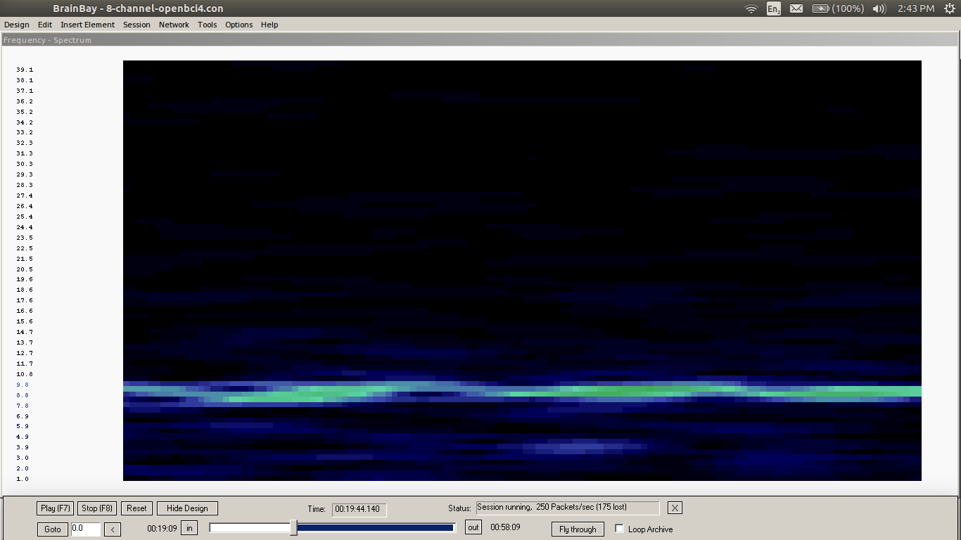 BrainBay on Linux: Occipital Alpha Activity  displayed with a FFT Spectrogram